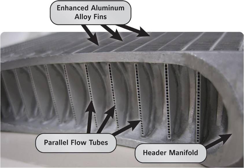 Copper Condenser vs. Aluminium Condenser