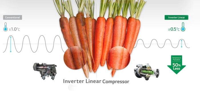 LG Linear Inverter Compressor