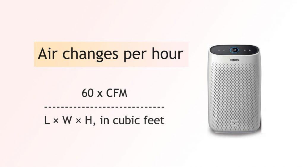 Air Changes per hour Calculation